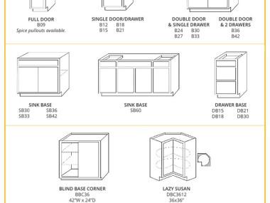Base Cabinet Size Chart