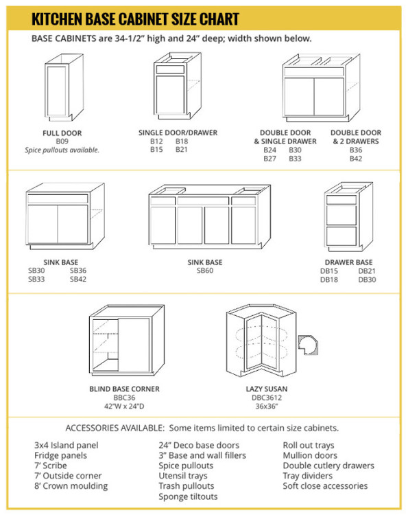 Kitchen Base Cabinet Size Chart