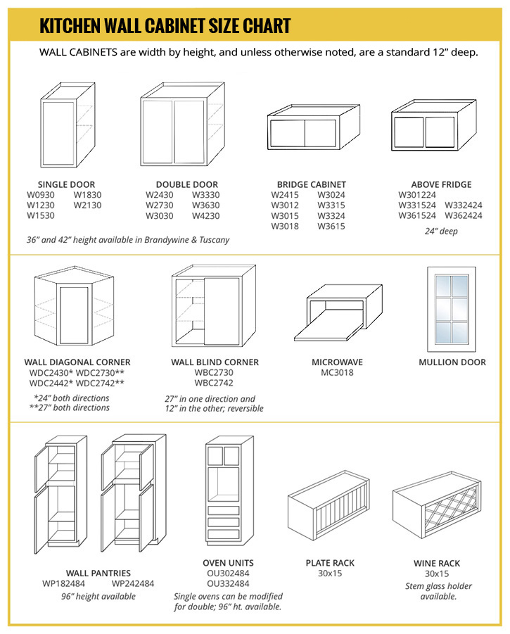 Wall Cabinet Size Chart - Builders Surplus