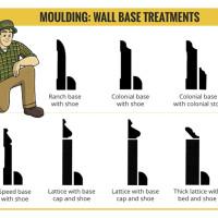 Wall & Base