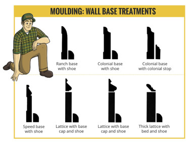 Base Moulding Build-Ups