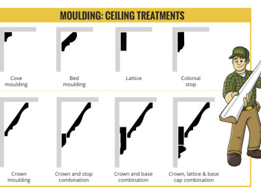 Ceiling Moulding Build-Ups