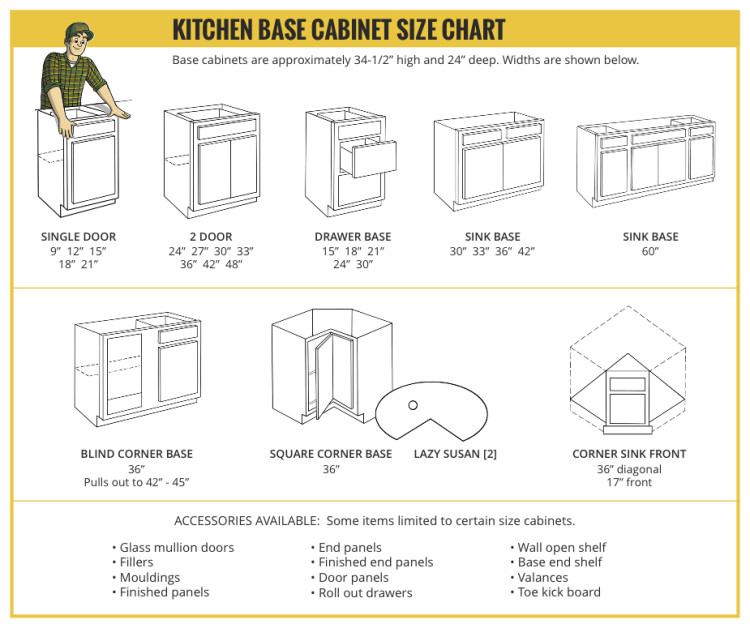 kitchen cabinet sizes chart kitchen captivating standard kitchen cabinet sizes designs. Black Bedroom Furniture Sets. Home Design Ideas