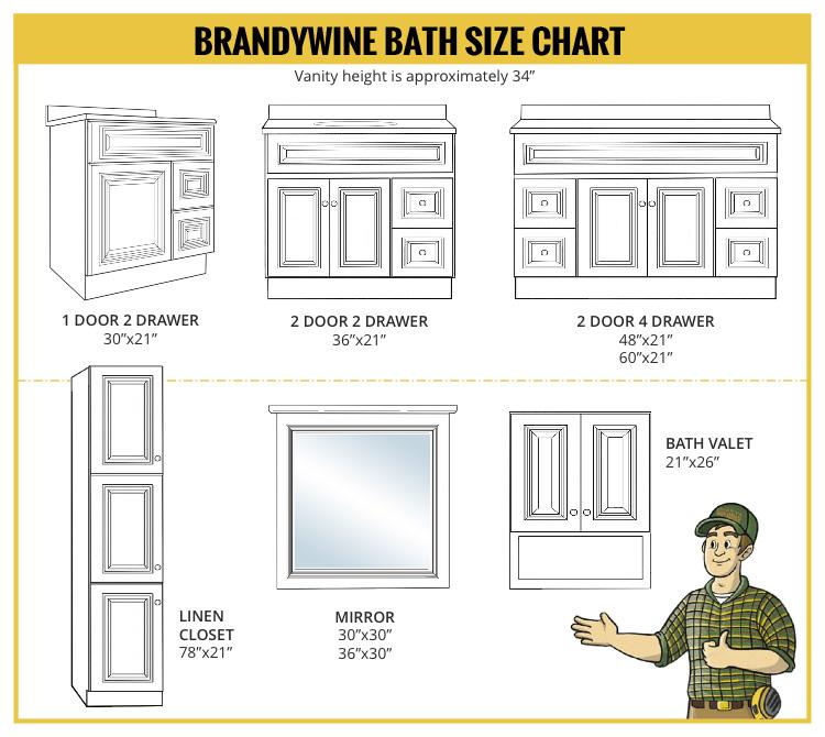 Brandywine Bath Vanity Builders Surplus