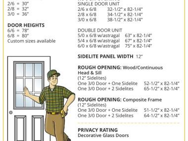 Doors archives builders surplus - Rough opening for exterior 36 inch door ...