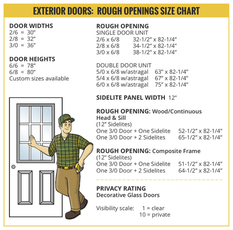 32 x 80 exterior door rough opening. exterior door rough openings 32 x 80 opening builders surplus