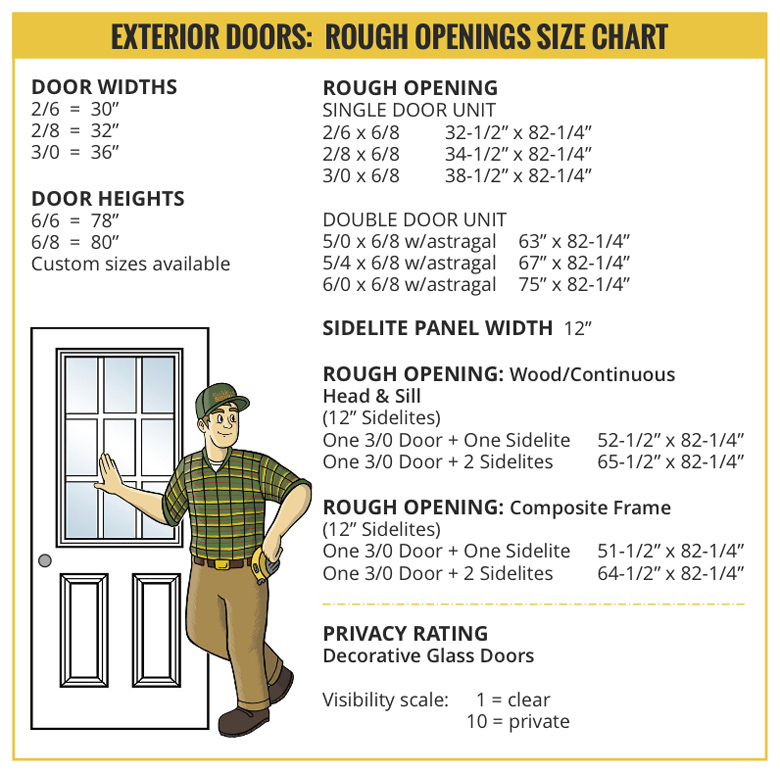 exterior door rough openings builders surplus