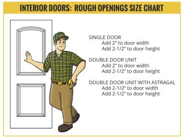 Interior Door Openings Chart
