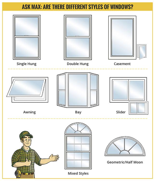 Window design styles