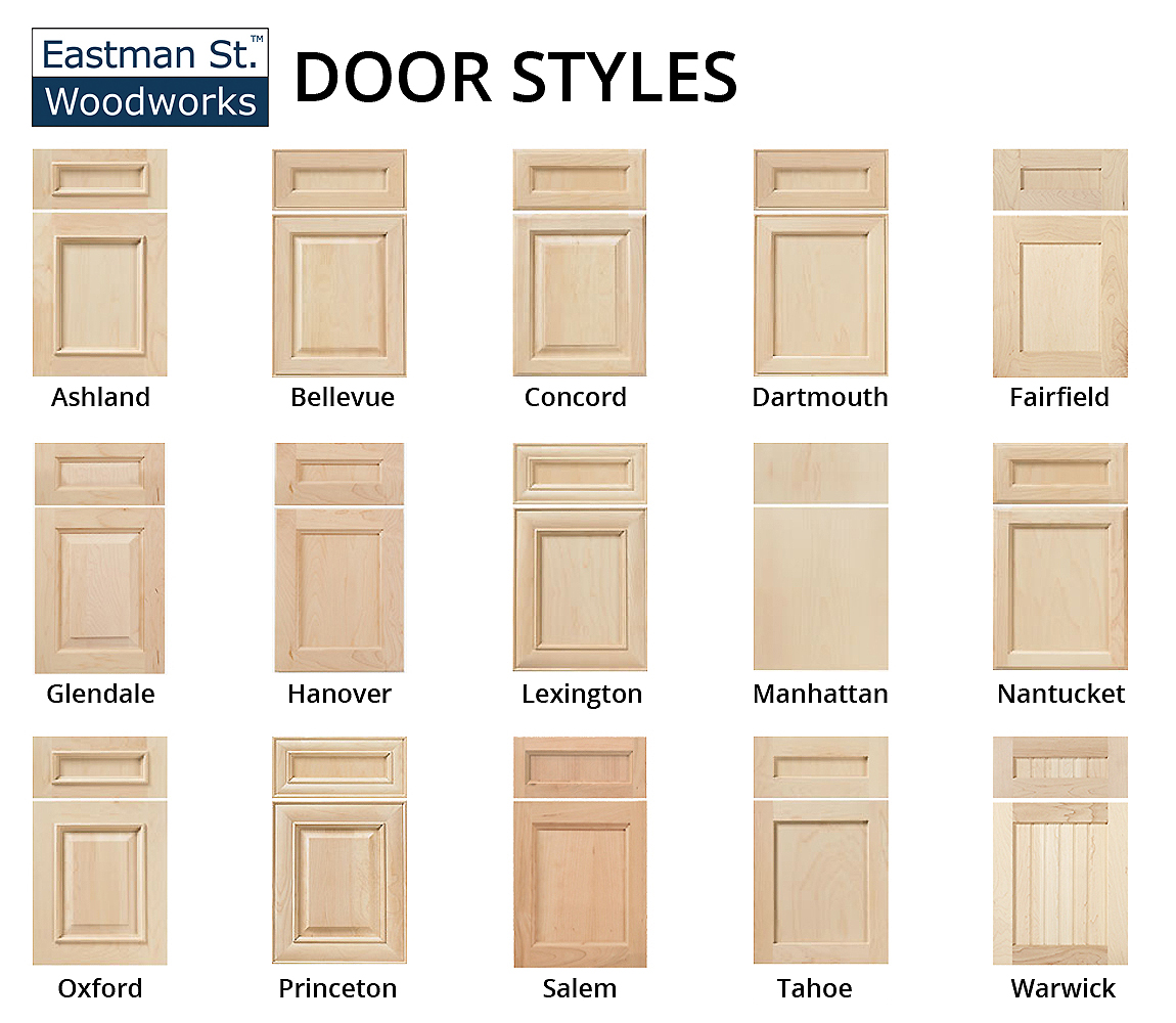 Kitchen Cupboards Builders Warehouse: Kitchen Cabinet Door Styles