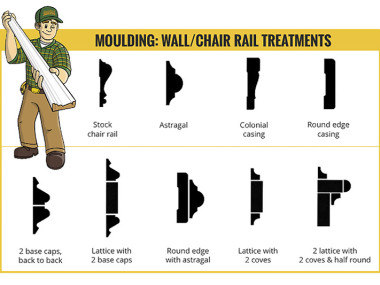 Wall Moulding Build-Ups
