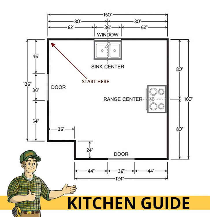 Kitchen Measuring Guide