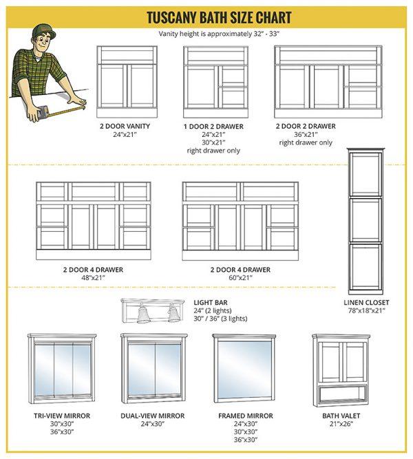 Vanity Sizes Chart : Bathroom remodel tips to help you save money builders