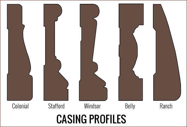 Casing profile styles