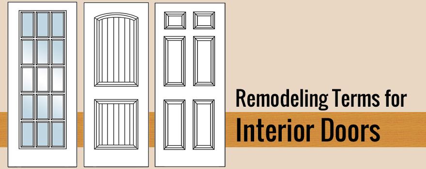 interior door home remodeling terms