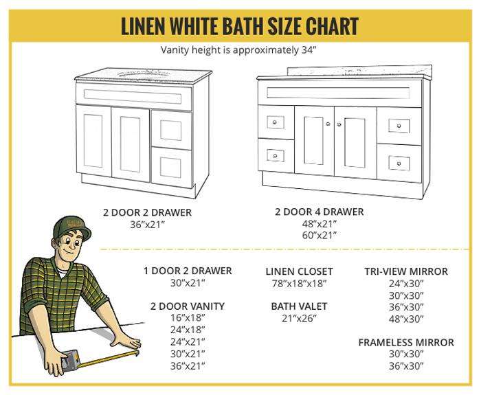 Linen White Bathroom Vanity Builders Surplus
