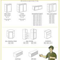 Wall Cabinet Size Chart